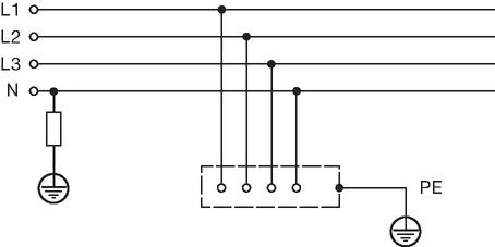 Beispiel IT System