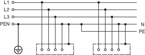 Beispiel TN-CS System