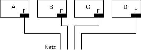 Netzfilter_Einzelentstoerung