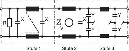 3-Stufen-Filter