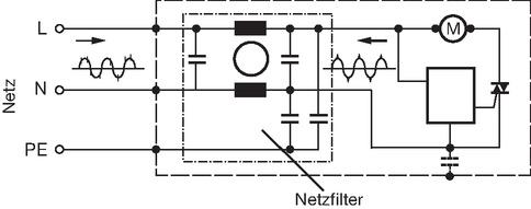 Industrienetzfilter Bild 1