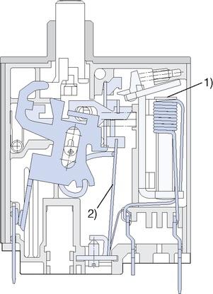 Thermischer-magnetischer CBE Funktionsweise TM12