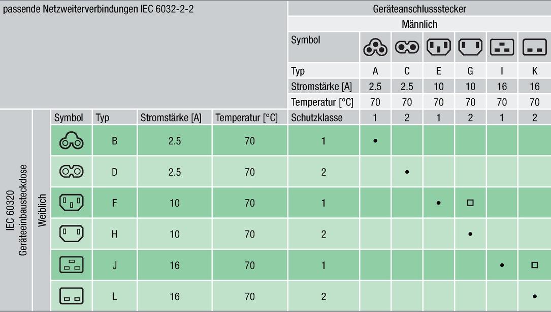 TI_EMV_MatingConnector_KombinationenGruen