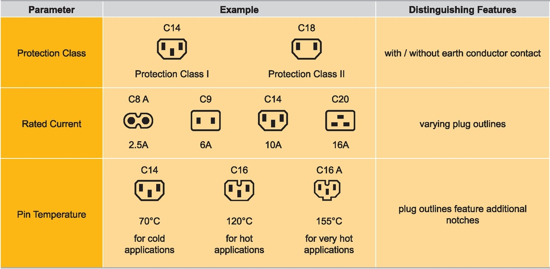 TI_EMV_MatingConnector_TabelleRelParameter